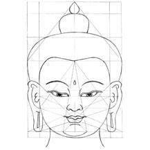 buddha-proportions