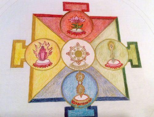 mandala-5-buddha-elements