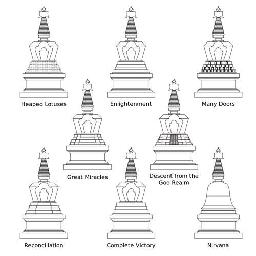 8-stupas-tibetan-budhism