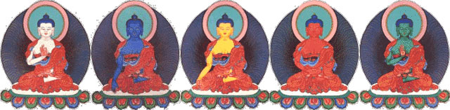 The 5 Buddha Families explanation | Buddhist Art, Thangka